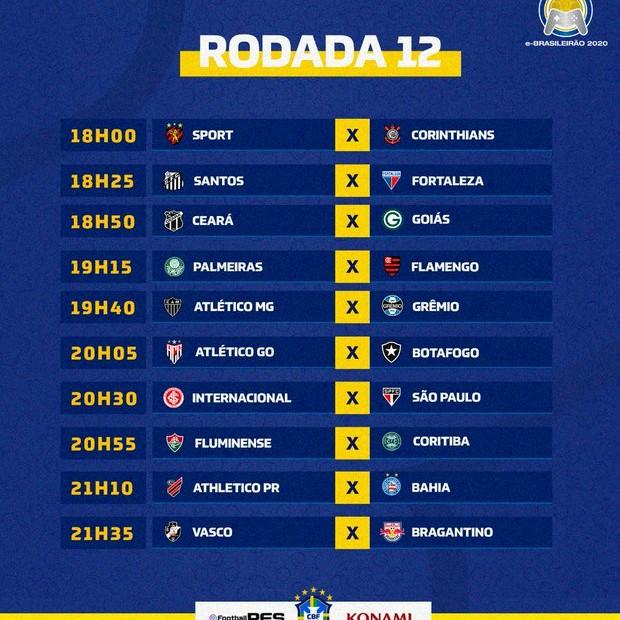 E Brasileirao 2020 Campeonato Oficial De Futebol Digital Da Cbf